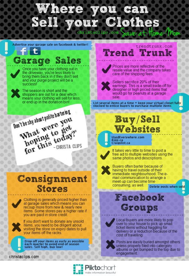 Christa Clips: Save-at-Home Mom shares her top 5 ways to sell used clothing!